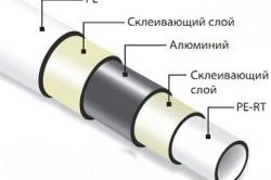 Устройство металлопластиковых труб