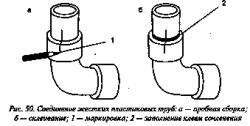 Ремонт трубы с помощью фитингов