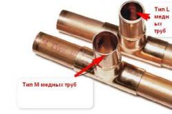Типы медных труб, отличающихся по толщине