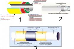Виды пластиковых труб: 1- ПВХ (поливинилхлоридные),2- Сшитые полиэтиленовые,3- Полипропиленовые.