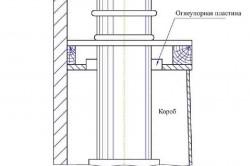 Соединение элементов теплоизолированного дымохода