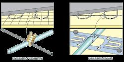 Варианты крепления труб