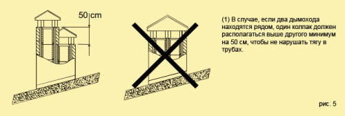 Монтаж колпака для двух дымоходов