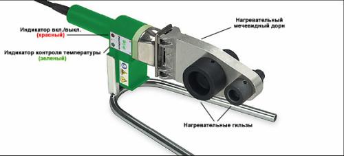 Нагревательная машинка для оплавления труб