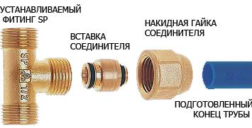 Схема крепления резьбового латунного фитинга