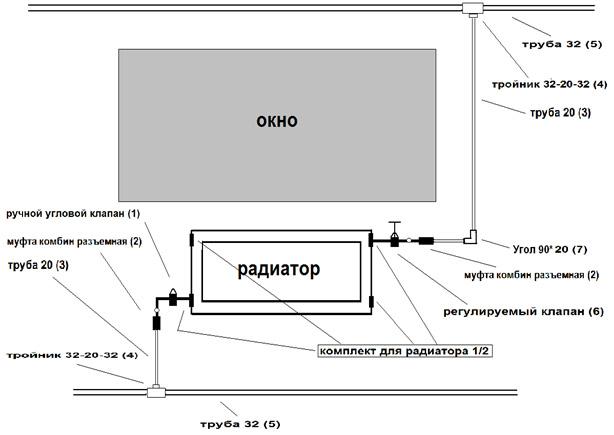 Схема устройства для монтажа отопления