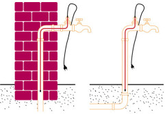 Схема обогрева кабелем внутри труб