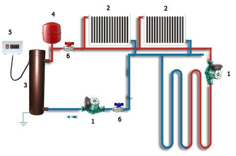 Схема системы отополения из полипропиленовых труб
