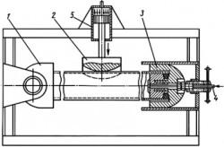 Схема турбогиба в разрезе