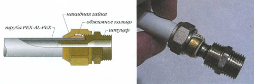Конструкция компрессионного фитинга