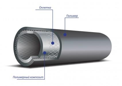 Схема трубы для газопровода