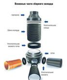 Схема устройства колодца с использованием больших пластиковых труб