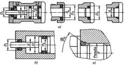 Способы установки резиновых колец
