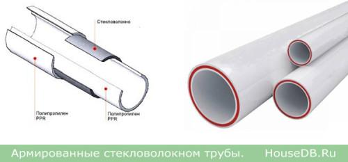 Армирование полипроппиленовой трубы стекловолокном