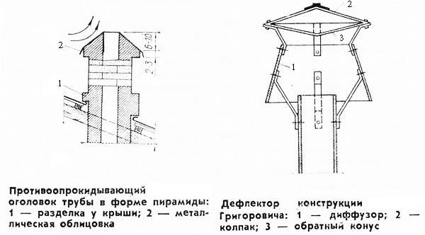 Формы дефлекторов: в форме пирамиды, конструкции Григоровича