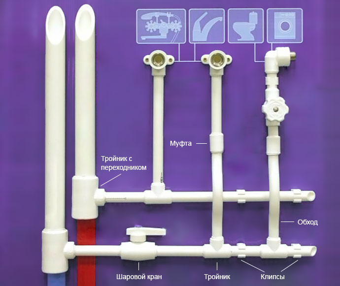 Элементы водопровода