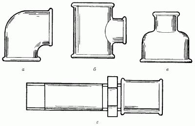 Фитинги для соединения труб с резьбой