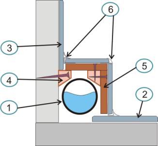 Схема конструкции съемного короба,покрытого плиткой