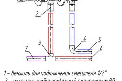 Схема подключения сантехнического прибора.