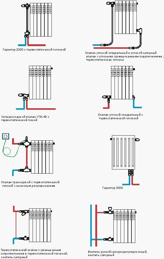 Подключение радиаторов отопление своими руками 787