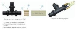 Схема соединения натяжным кольцом