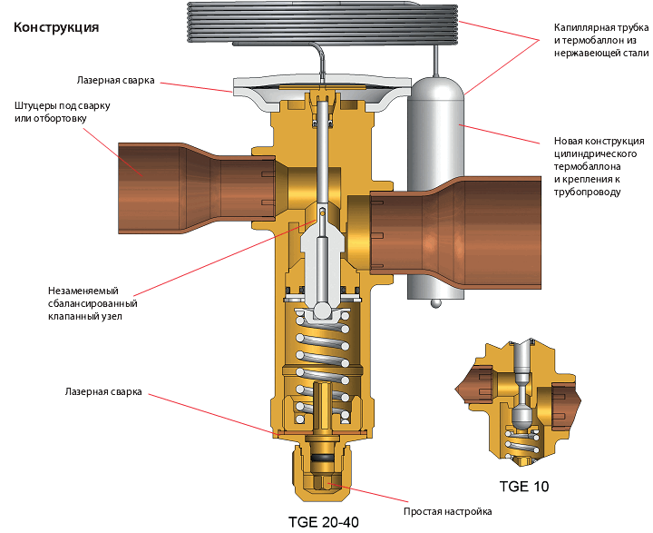 Схема ТРВ
