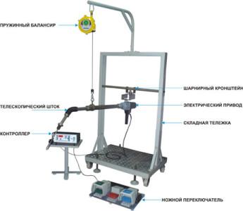 Устройство электрической вальцовочной машины
