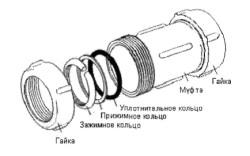 Обжимные соединители для стальных труб