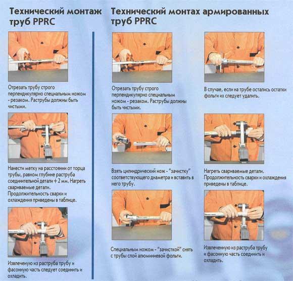 Этапы монтажа полипропиленовых труб