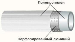 Структура полипропиленовых труб
