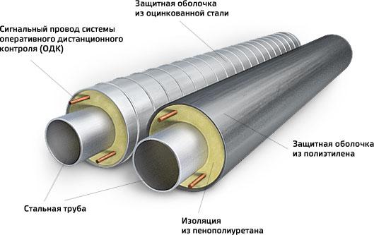 Два вида труб ППУ