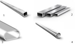 Виды сечения профильных труб: 1 квадратное, 2 прямоугольное, 3 плоскоовальное, 4 круглое