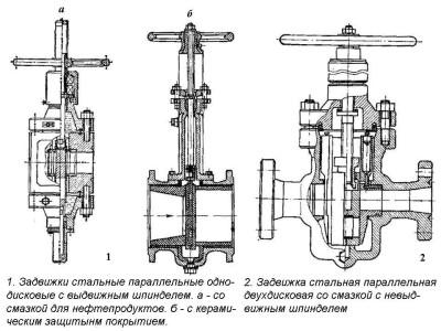 Разновидности стальных параллельных задвижек