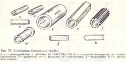 Разновидности гончарных дренажных труб