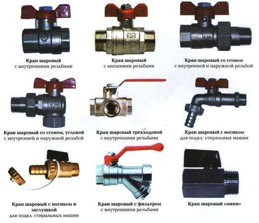 Дистанционные водозапорные устройства