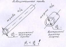 Диаметр асбестоцементных труб.