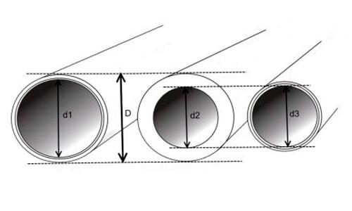 Диаметры труб