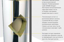 Пример устройства двухконтурного дымохода