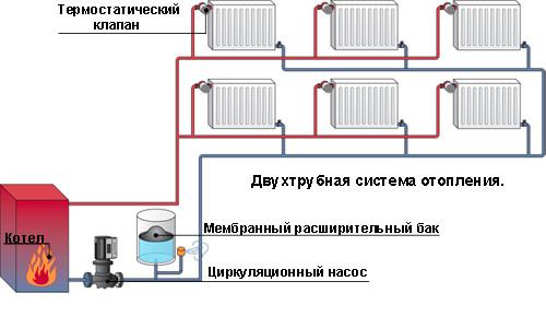 Схема сантехника система отопления сантехника в хабаровске продажа