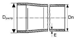 Схема обсадной трубы