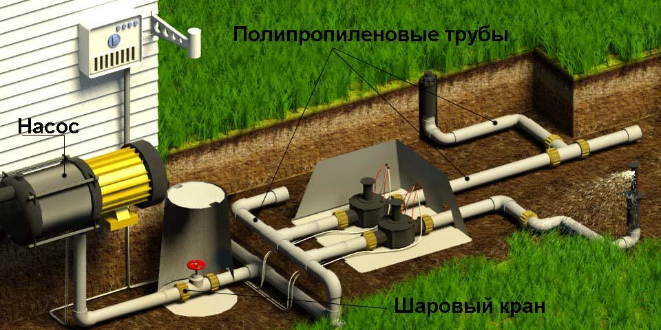 Схема системы полива газона