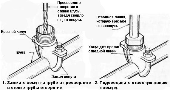 Схема врезки в трубопровод