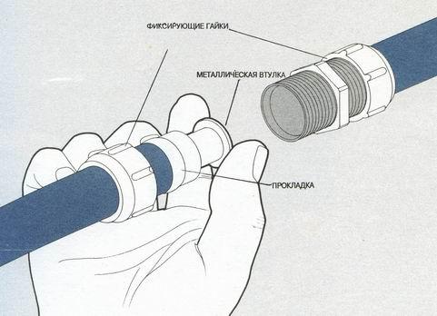 Соединение труб при помощи втулки