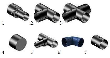 Фистинги дренажных систем