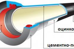 Структура чугунной трубы
