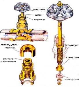 Схема монтажа водопроводного вентиля
