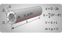 формула веса трубы