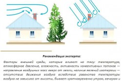 Факторы, влияющие на силу тяги дымохода