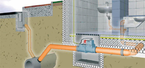 Схема расположения канализационного затвора
