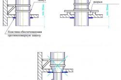 Изоляция дымохода через бетонное перкрытие